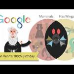 doodle e scienza