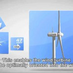 energia portatile